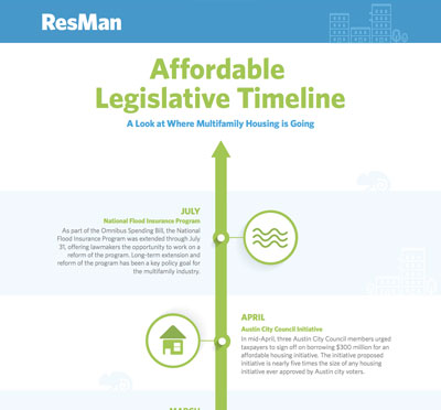 AffordableInfographic